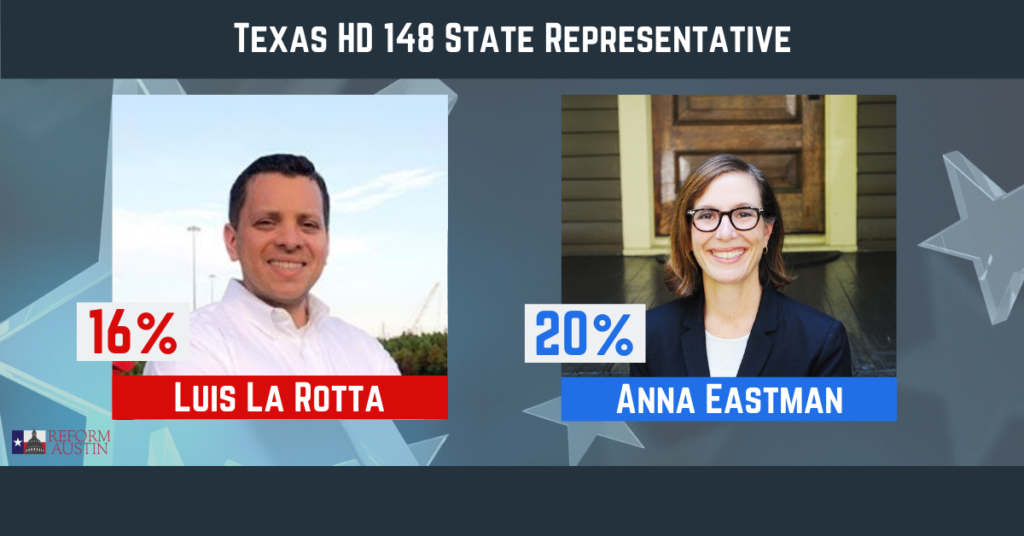 HD-148 results