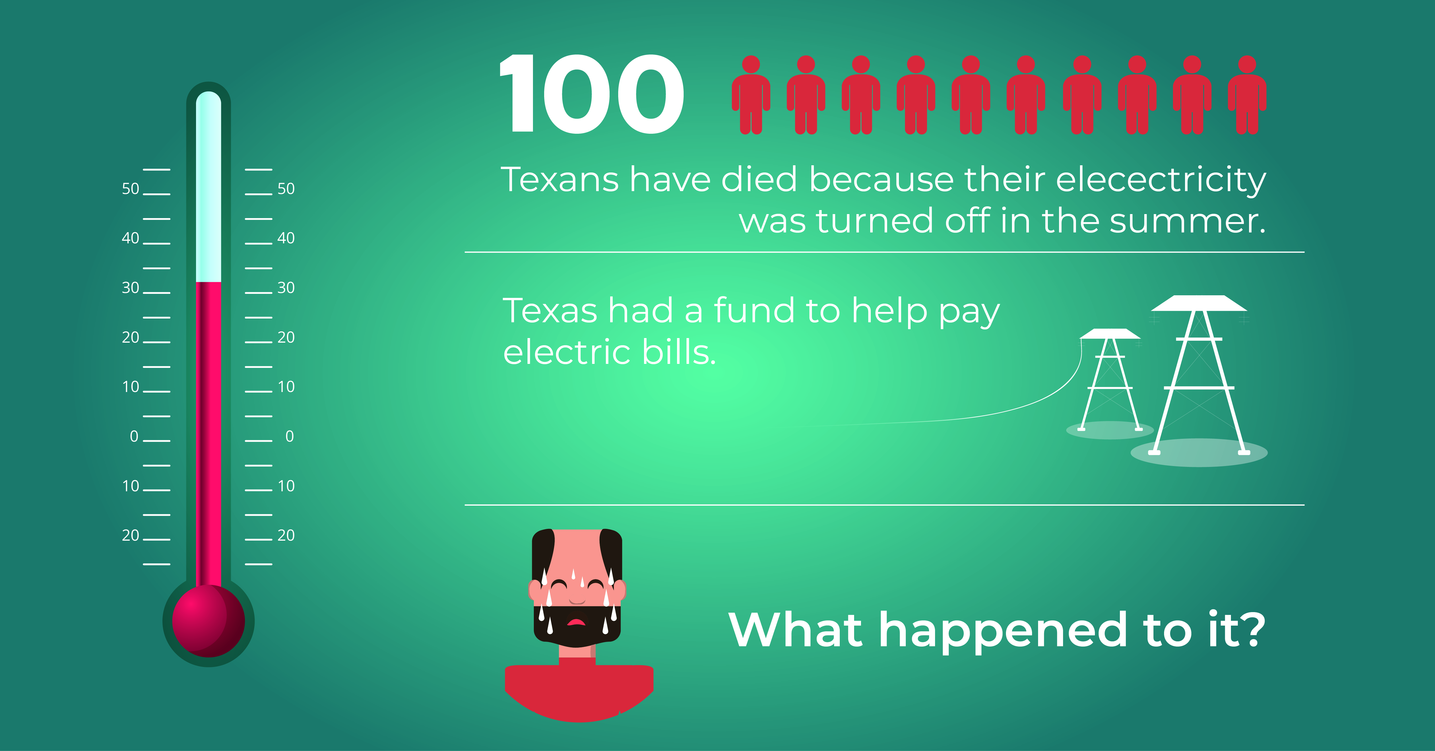 Texas utility assistance